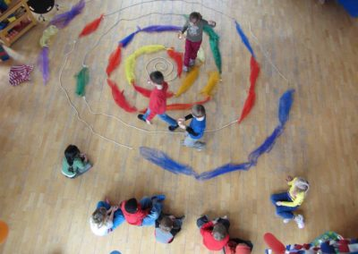 Rhythmik Überbetriebliche Kindertagesstätte Lörrach